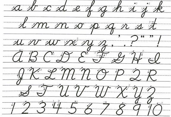Should cursive handwriting be a requirement in school curriculum?