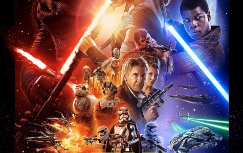Star Wars: The Force Awakens Interview – SPOILER ALERT!