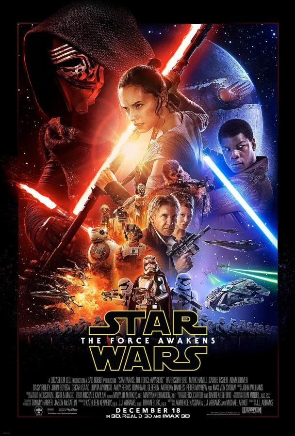 Star Wars: The Force Awakens Interview - SPOILER ALERT!